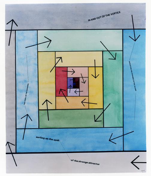 image of arrows on rainbow grid
